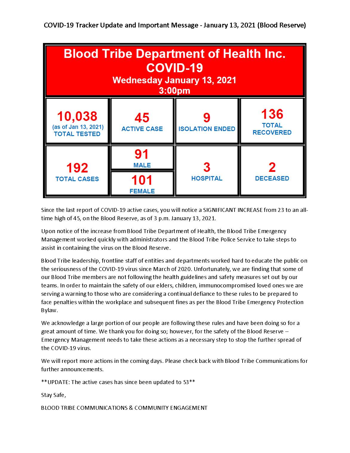 COVID-19 Tracker Update