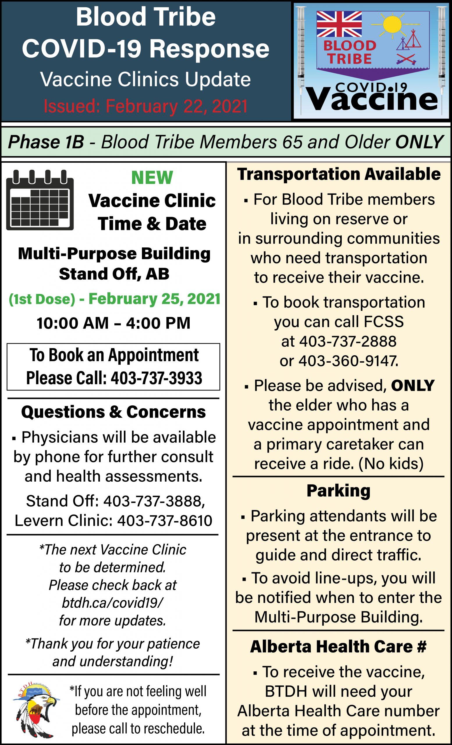 COVID-19 Vaccine Clinic Update - February 22, 2021