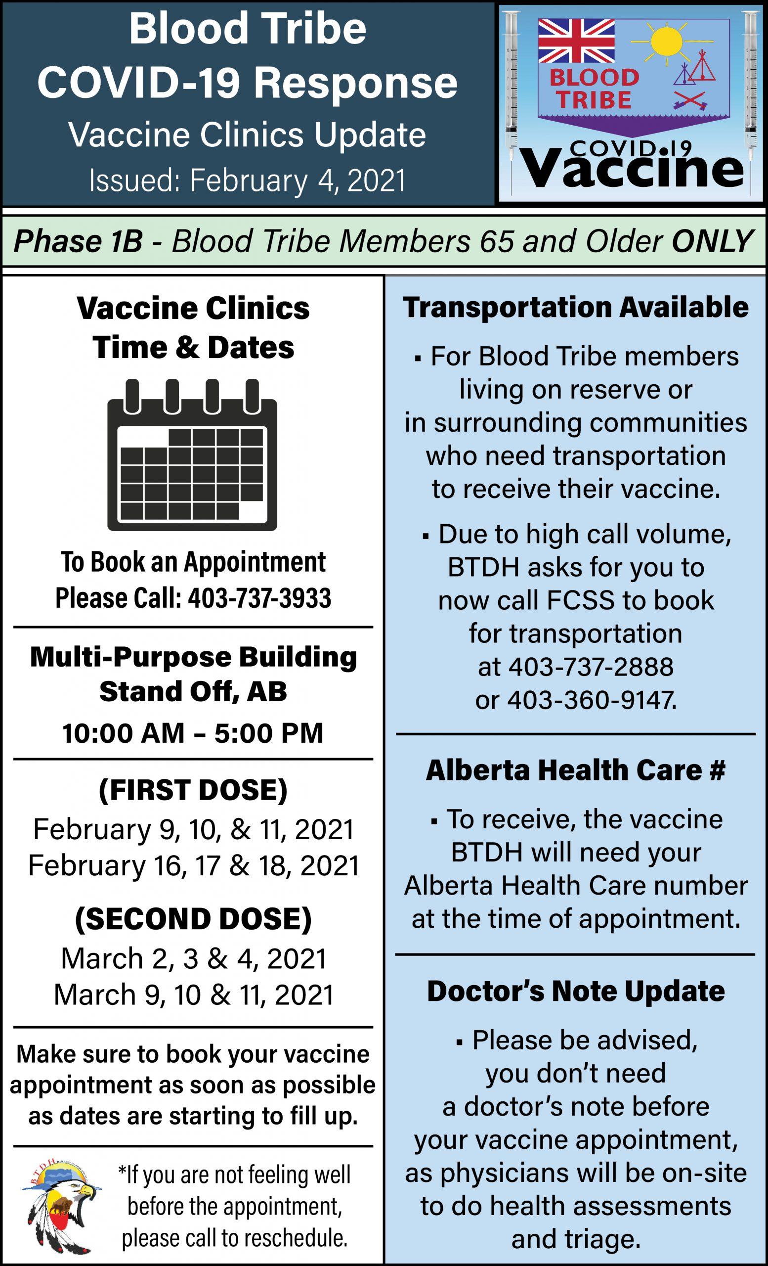 COVID-19 Vaccine Clinics Update - February 4, 2021