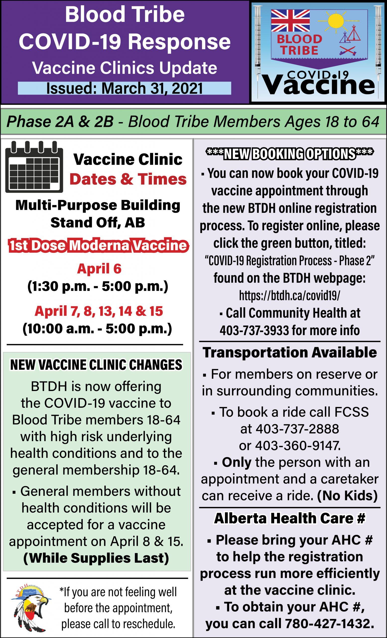 COVID-19 Vaccine Clinic Update - March 31, 2021