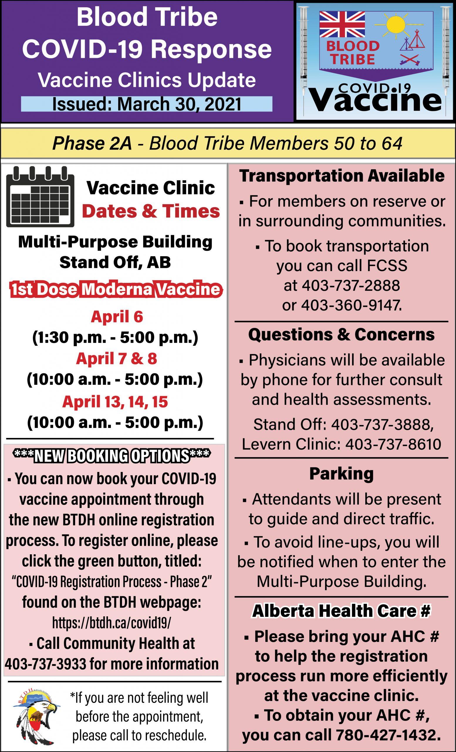 COVID-19 Vaccine Clinic Update - March 30, 2021