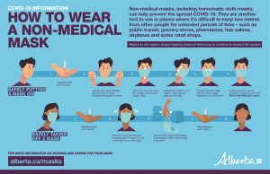 How to Wear a Mask - Poster