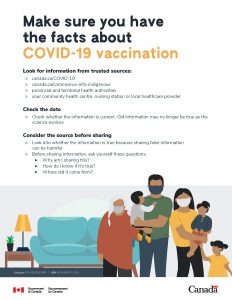 Facts About COVID-19 Vaccination
