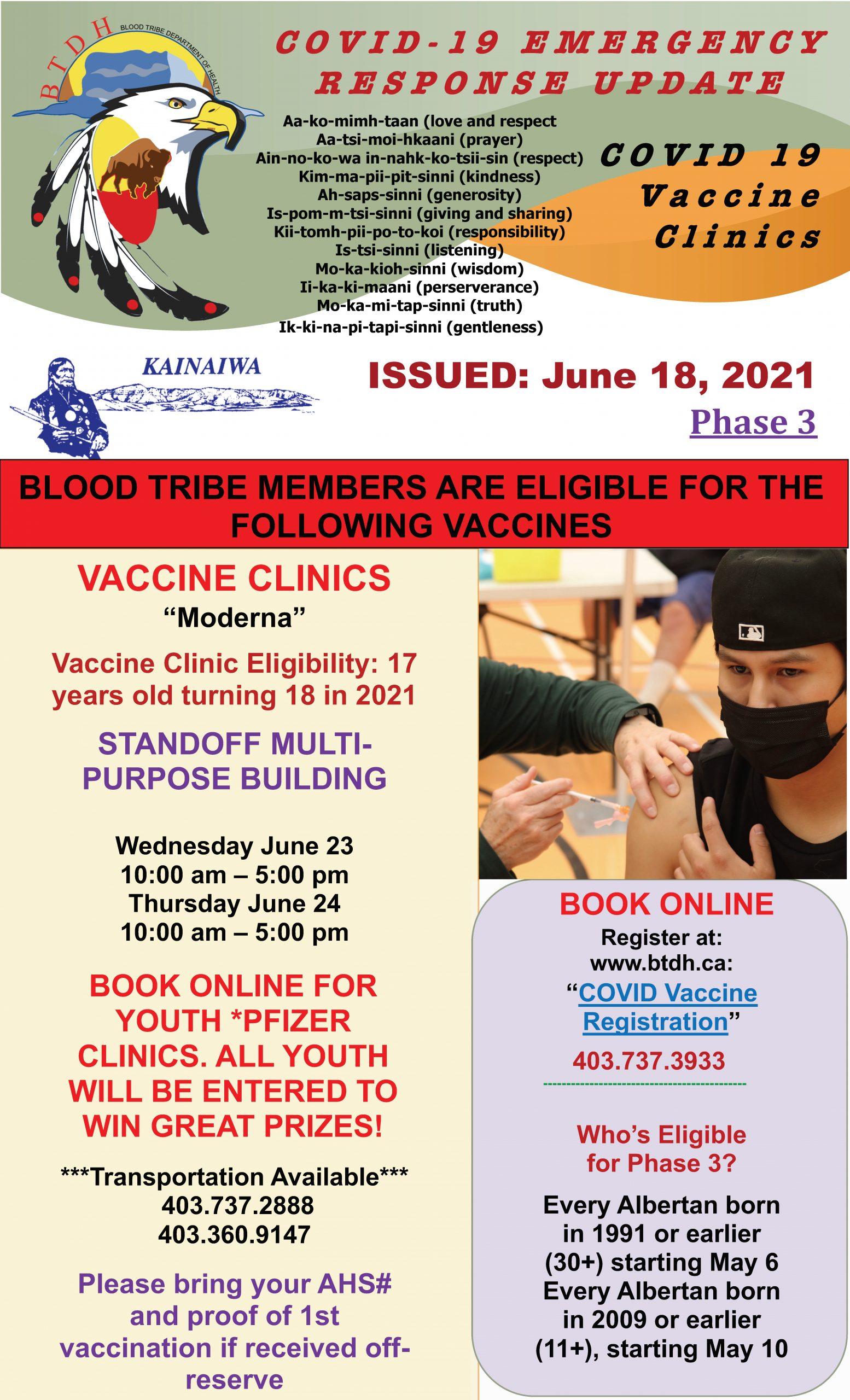 COVID-19 Vaccine Clinic Update - (June 18, 2021)