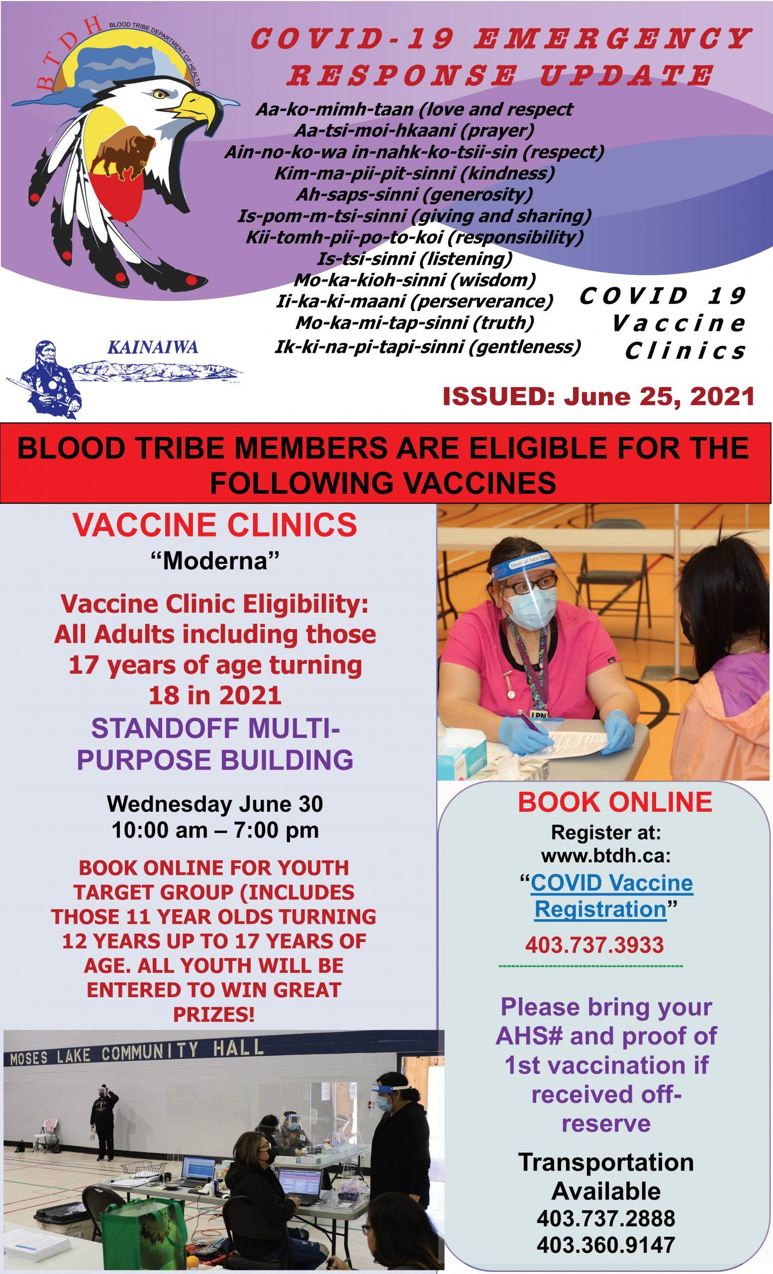 COVID-19 Vaccine Clinic Update - (June 25, 2021)