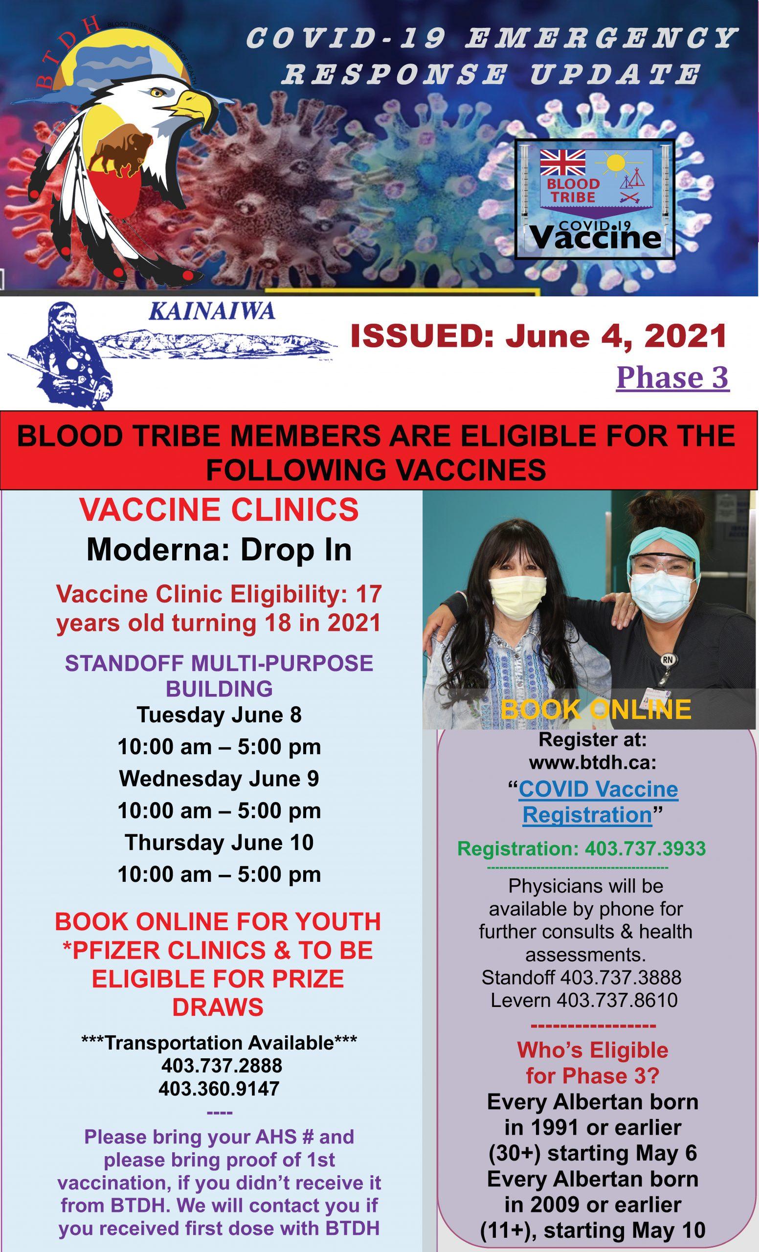 COVID-19 Vaccine Clinic Update - June 4, 2021
